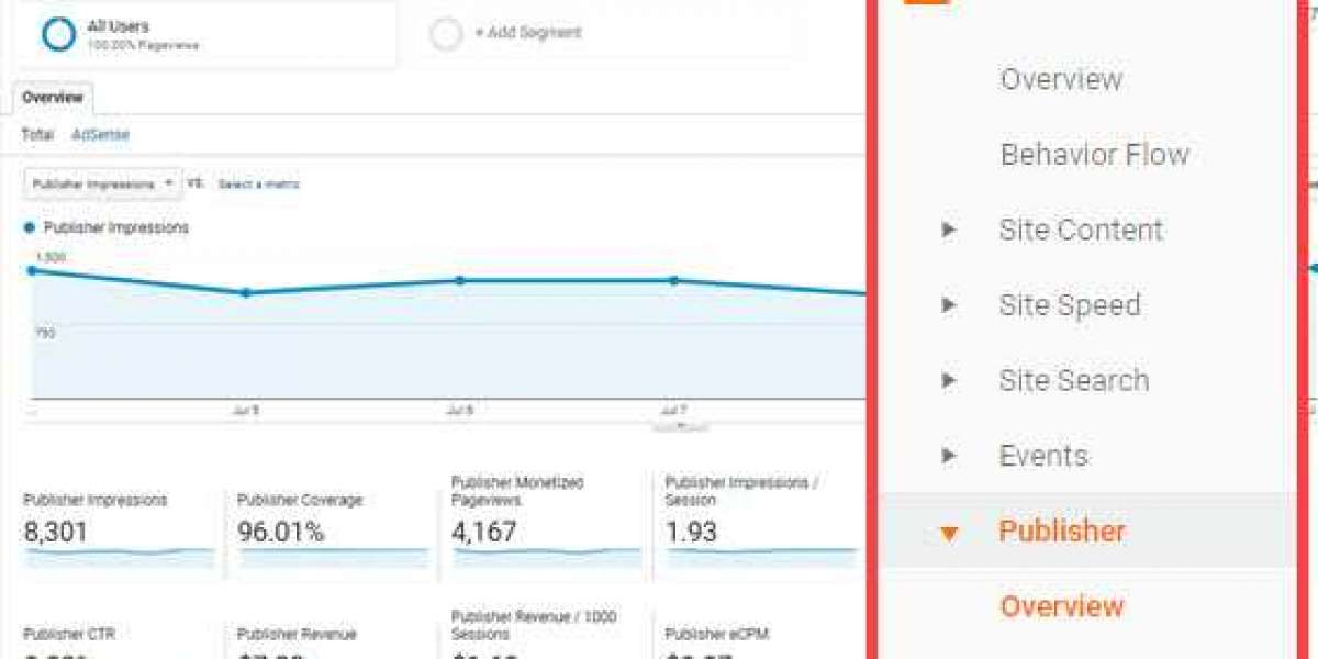 Why do my statistics differ between AdSense and Analytics?