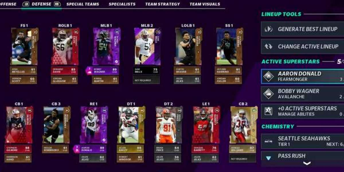 The players who appeared due to Madden 21 Wildcard are now available for purchase