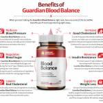Guardian Botanicals Blood Balance Profile Picture