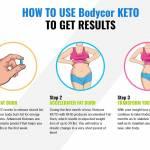 BodyCor Keto Profile Picture
