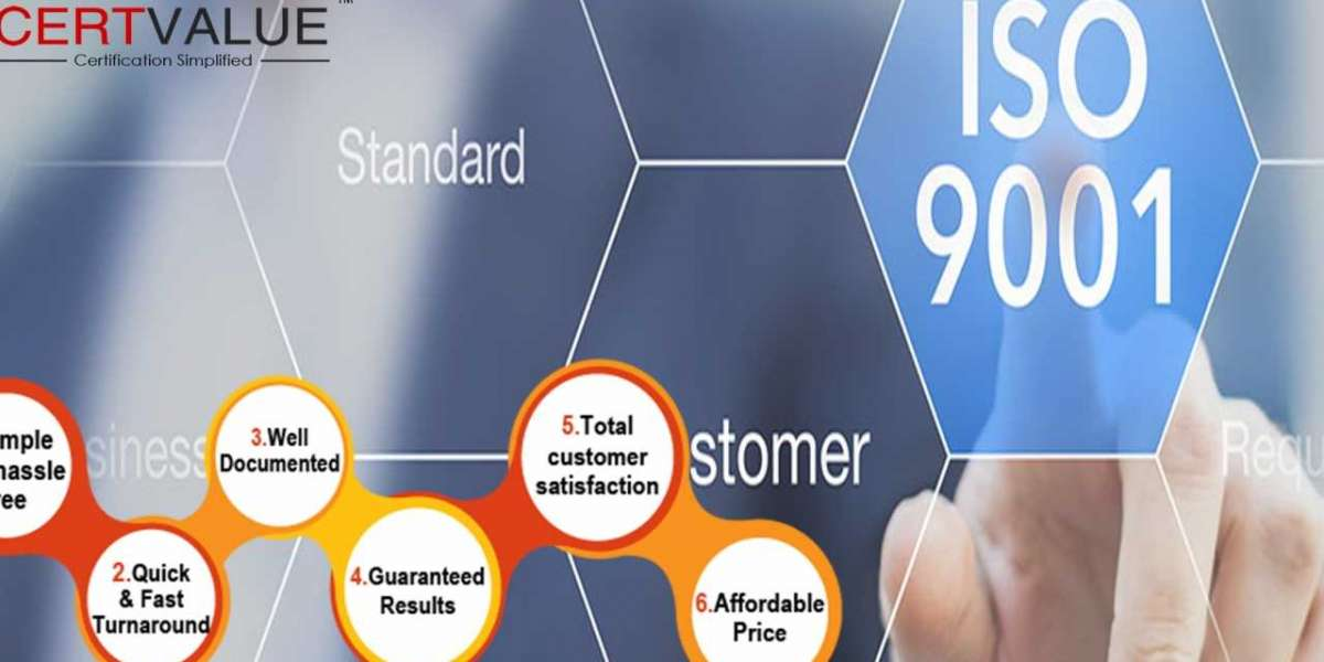 What are the Primary necessities and benefits of ISO 9001 Certification?
