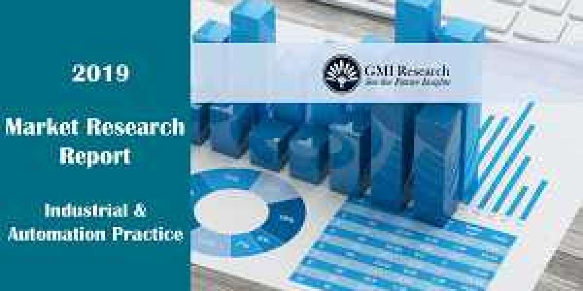 Water and Wastewater Management Market Research Report