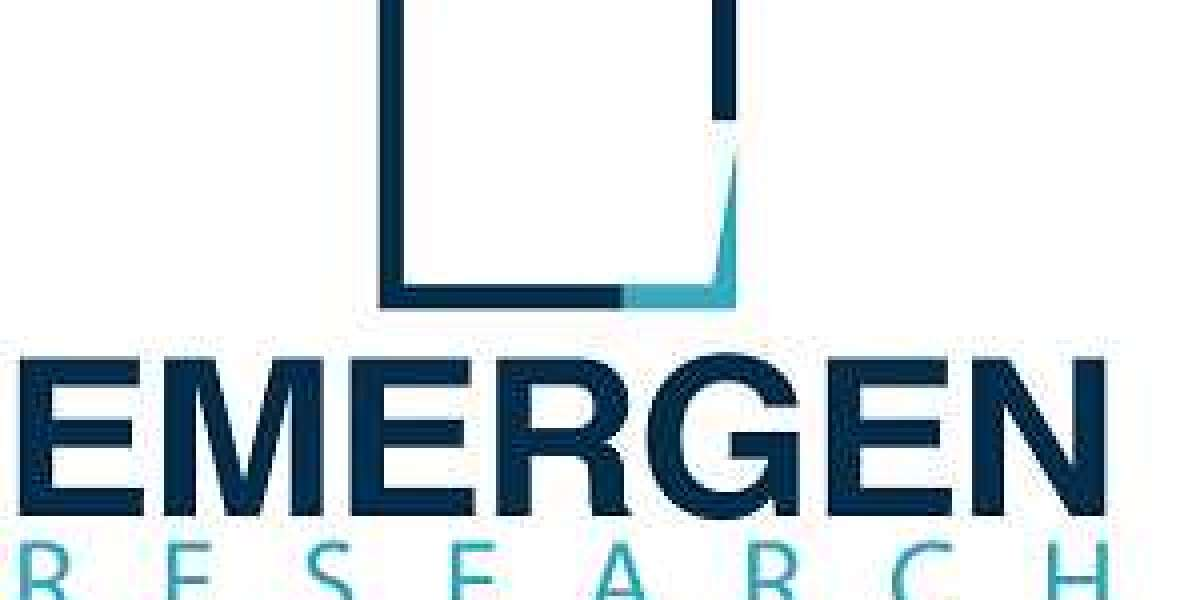 Electric Vehicle Charging Infrastructure MarketKey Companies, Growth and Industry Analysis Research Report by 2028