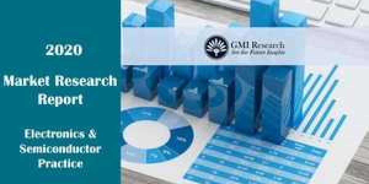 Testing, Inspection & Certification Market Research Report