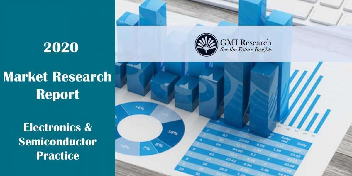 Washing Machine Market Research Report